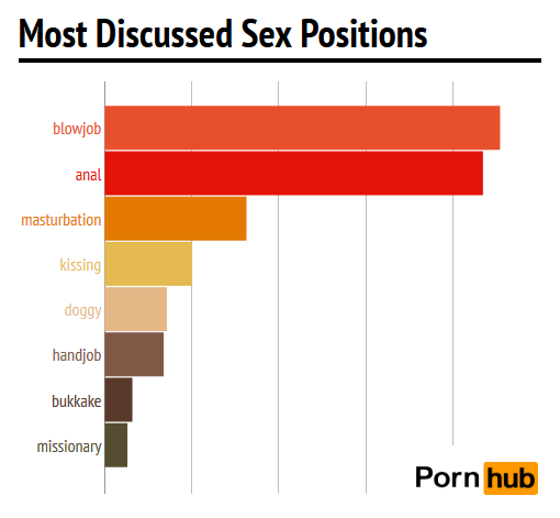 sex positions pornhub