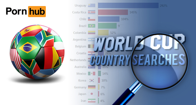 World Cup Country Searches